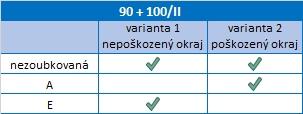 5h (V. kresba) - retuš na 100/I a (ne)monografická vada na 90/II a 100/II