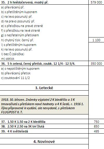 Jaroslav Lešetický - POŠTA ČESKOSLOVENSKÁ 1919 - třetí část