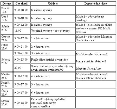Program národní výstavy Mladá Boleslav 2007