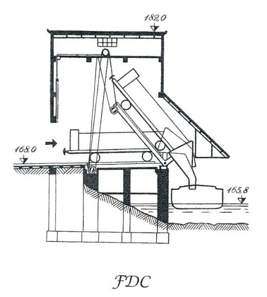 Technické památky: Baťův kanál