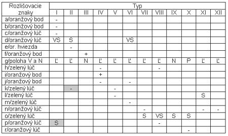 Zpravodaj 3/2006: Prezentácia typov hárčeka pof. A1306 Človek a lety do vesmíru