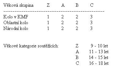 34. ročník filatelistické olympiády pro školní rok 2006/2007