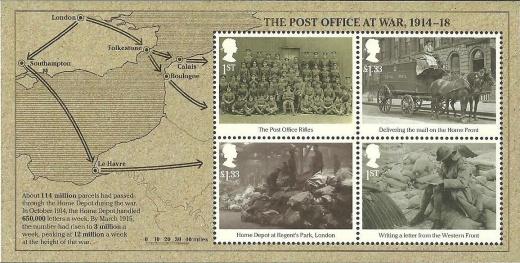 Britská polní pošta za první světové války