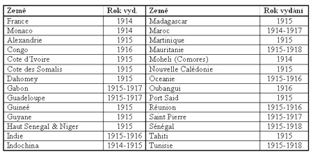 Francouzské známky Červený kříž z doby první světové války