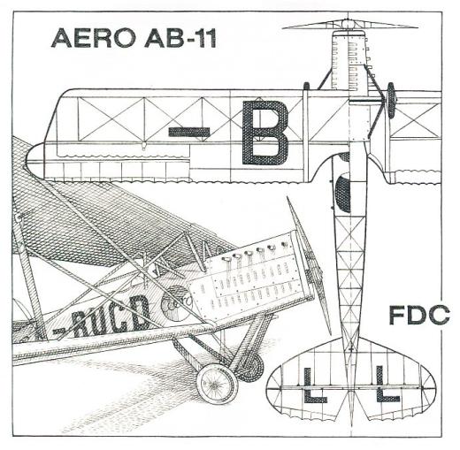 Historické dopravní prostředky: dvouplošník Aero Ab-11