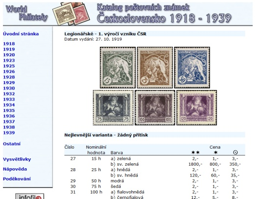 NOVINKA - Katalog poštovních známek - Československo (1918-1939) - World Philately 2016