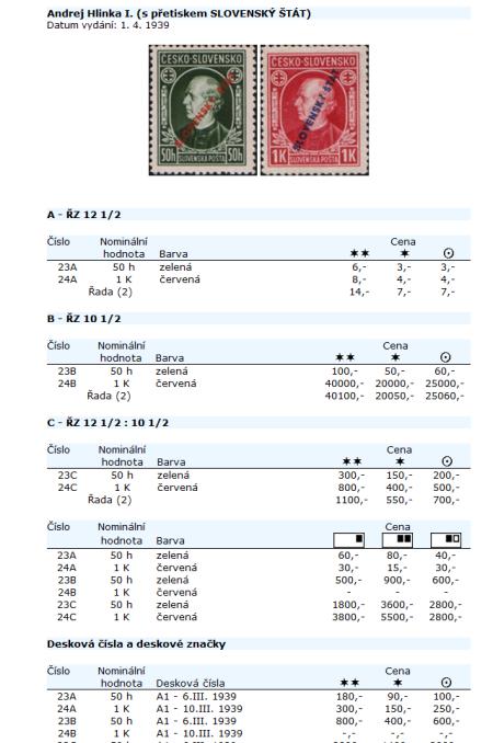 Novinka! Katalog poštovních známek - Slovenský stát (1939-1945) - World Philately 2010
