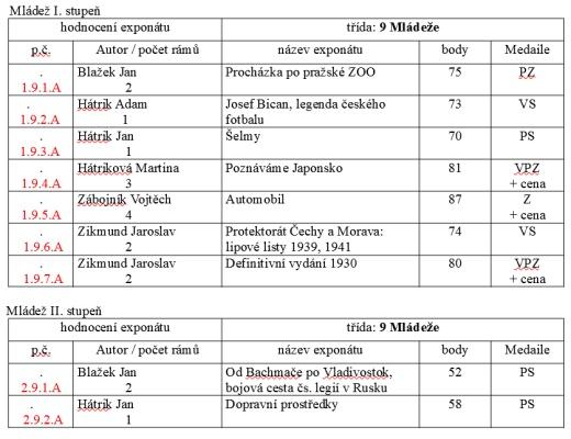 PRAGA PICCOLA 2020