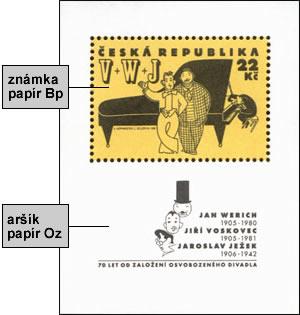 Zpravodaj 1/2003: A 87 Osobnosti Osvobozeného divadla – papír OZ, Fl nebo Bp?