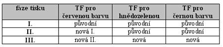 Zpravodaj 2/2005: Znamení zvěrokruhu – Kozoroh (kat. č. 200)