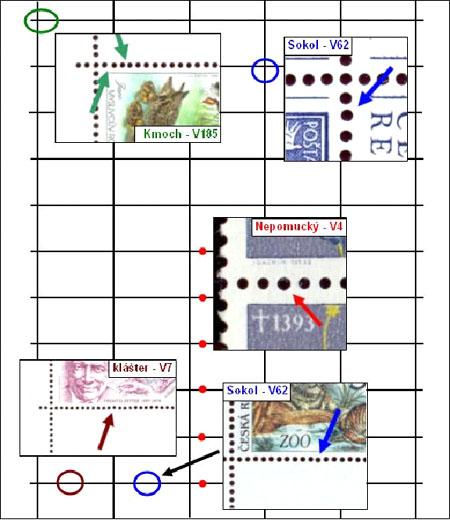 Zpravodaj 3/2005: Perforace známek České republiky (2)