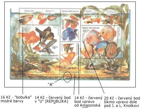 Zpravodaj 4/2003: A 365 – 368 Chovatelství – akvarijní rybičky